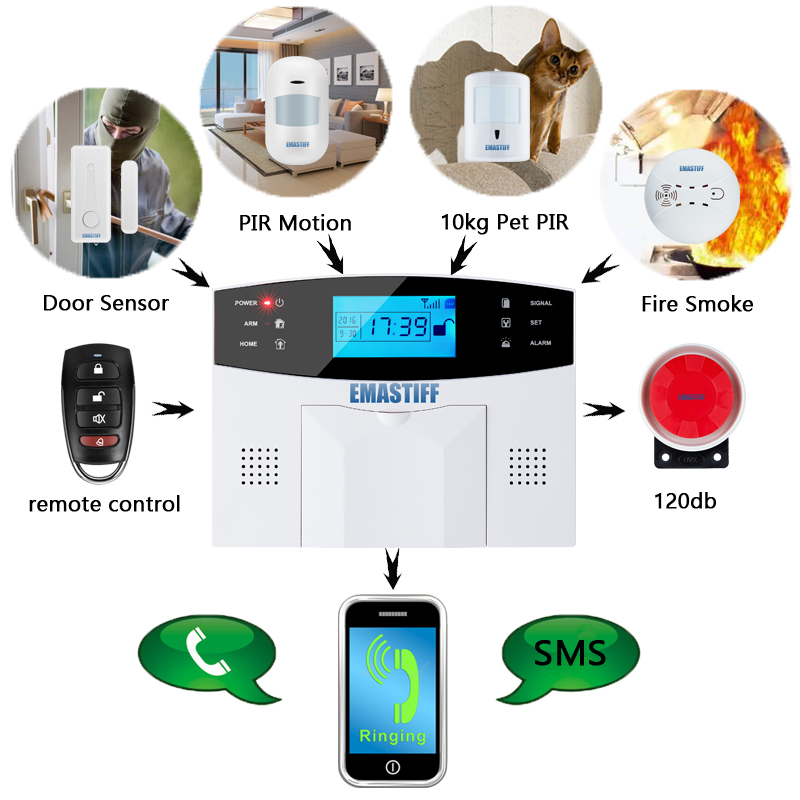 Security & Protection ... Security Alarm ... 32225359554 ... 4 ... IOS Android APP Wired Wireless Home Security LCD PSTN WIFI GSM Alarm System Intercom Remote Control Autodial Siren Sensor Kit ...