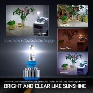 Image 4 - CNSUNNYLIGHT Car Headlight H7 H4 LED H8/H11 HB3/9005 HB4/9006 H1 H3 9012 H13 9004 9007 70W 7000lm Auto Bulb Headlamp 6000K Light