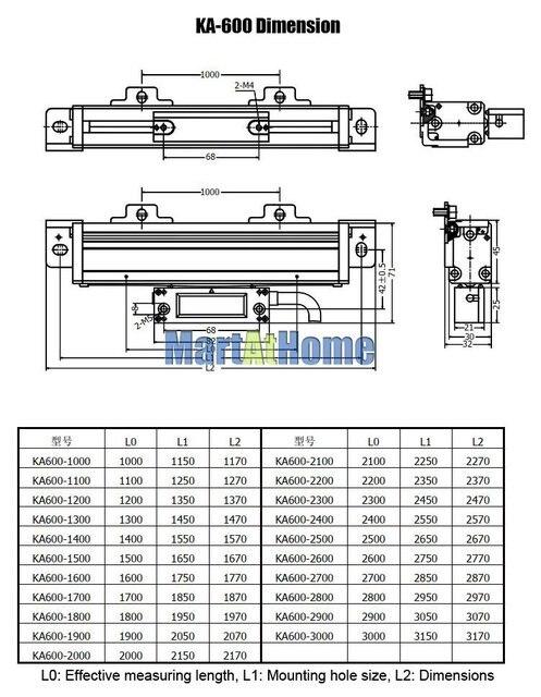 Codeur linéaire déchelle de règle de caillebotis de KA-600 de SINO 5V 2100mm capteur de déplacement de 1μm 5μm avec le couvercle de protection pour la Machine de tour
