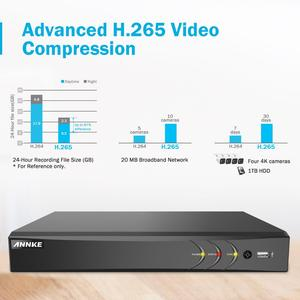 Image 2 - أنكي 4K 8CH الترا HD نظام كاميرا CCTV H.265 DVR عدة 4 قطعة/8 قطعة 8MP TVI في الهواء الطلق نظام مراقبة أمن الوطن بالفيديو
