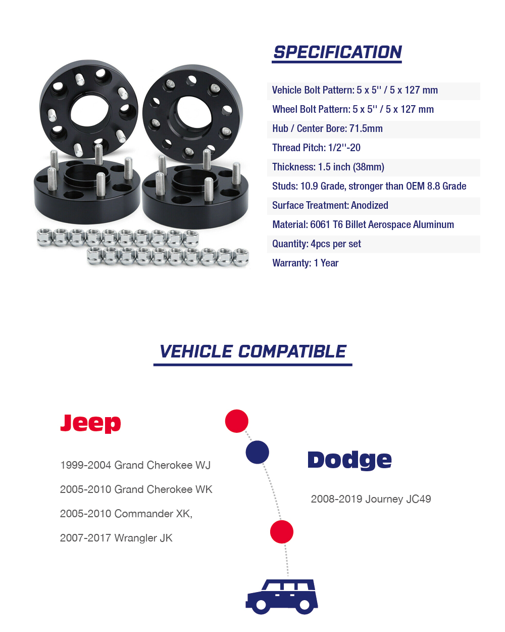Jeep Wheel Bolt Pattern : wheel, pattern, Jeep:, Wrangler, Pattern