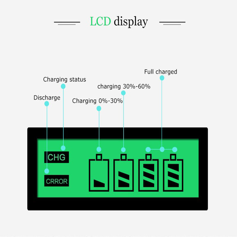 cheapest 8175 Battery Charger with 4 Slots Smart Intelligent Battery EU Charger For AA   AAA NiCd NiMh Rechargeable Batteries LCD Display