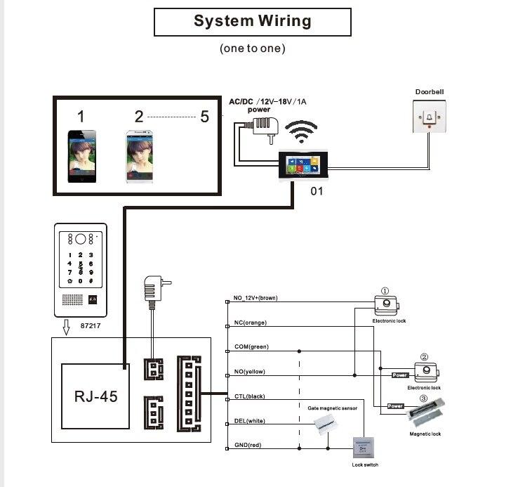 Купить с кэшбэком IP Wifi Video Door Phone Intercom Access Control System+Electronic Magnetic Lock+Power Control Box+Open Switch+Remote Control