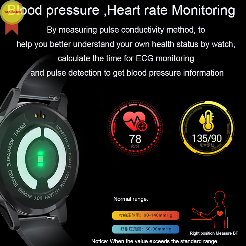 new product accurate PPG ECG Full round watch blood pressure monitor heart rate detect Smart Bracelet health watches for men