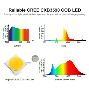 Image 2 - Dimmable COB LED Grow Light Full Spectrum CREE CXB3590 100W 200W 400W 600W Growing Lamp for Indoor Plant Growth Panel Lighting