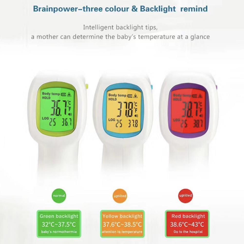 Nowa generacja medycznych elektroniczny cyfrowy pistolet termometr na podczerwień, noworodka dorosłych gorączka termometr, ludzki termometr