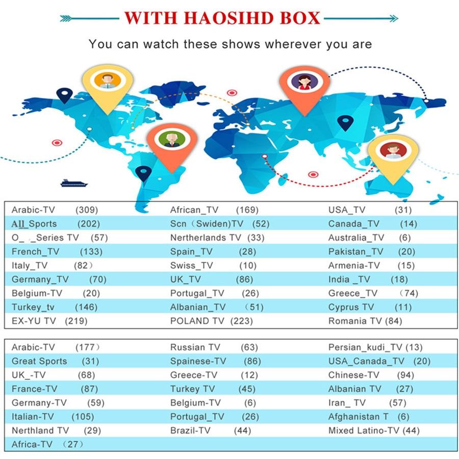 Beste Iptv Europa Box Empfänger 4k Mit Iptv Erwachsene Abonnement 1 Jahr Freies 4400 Portugal Französisch Schweden Griechenland Kanäle iptv Spanien