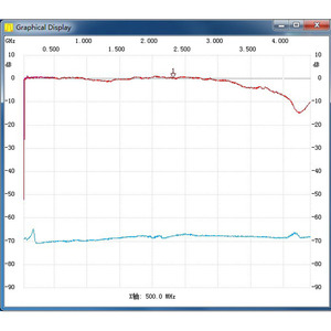 Image 4 - Einfache Spektrum Snalyzer D6 (Selbst tracking quelle T. G.) V2.032B ADF4351 Einfache Signal Quelle B4 006