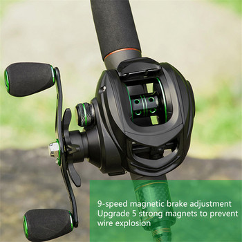 High Quality Fishing Reel 7.2:1 High Speed Gear Ratio Black Spinning Reel With Left Right Aluminum Spool Handle Fishing Reels
