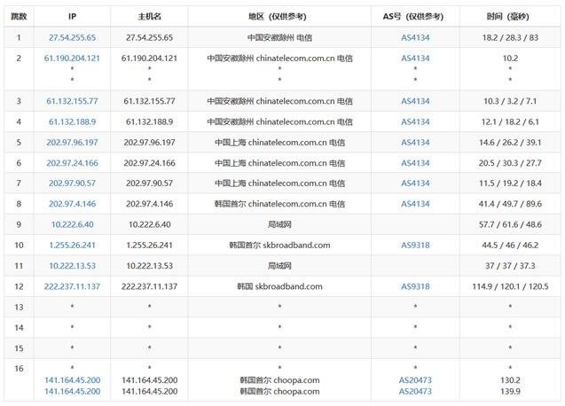 Vultr新增第17个数据中心 韩国SK机房 新用户依旧赠送100美元