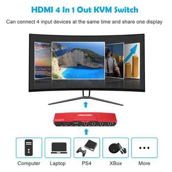 HDMI 4K Ultra HD 4x1 HDMI KVM Switch 3840x2160@60Hz 4:4:4 with 2 Pcs KVM Cables Supports USB 2.0 Device Control up