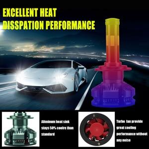 INLONG H7 H4 светодиодный Canbus без ошибок H11 Светодиодный фонарь H8 9005 hb4 9006 hb3 светодиодный фонарь 16000LM автомобильные аксессуары противотуманные фа...