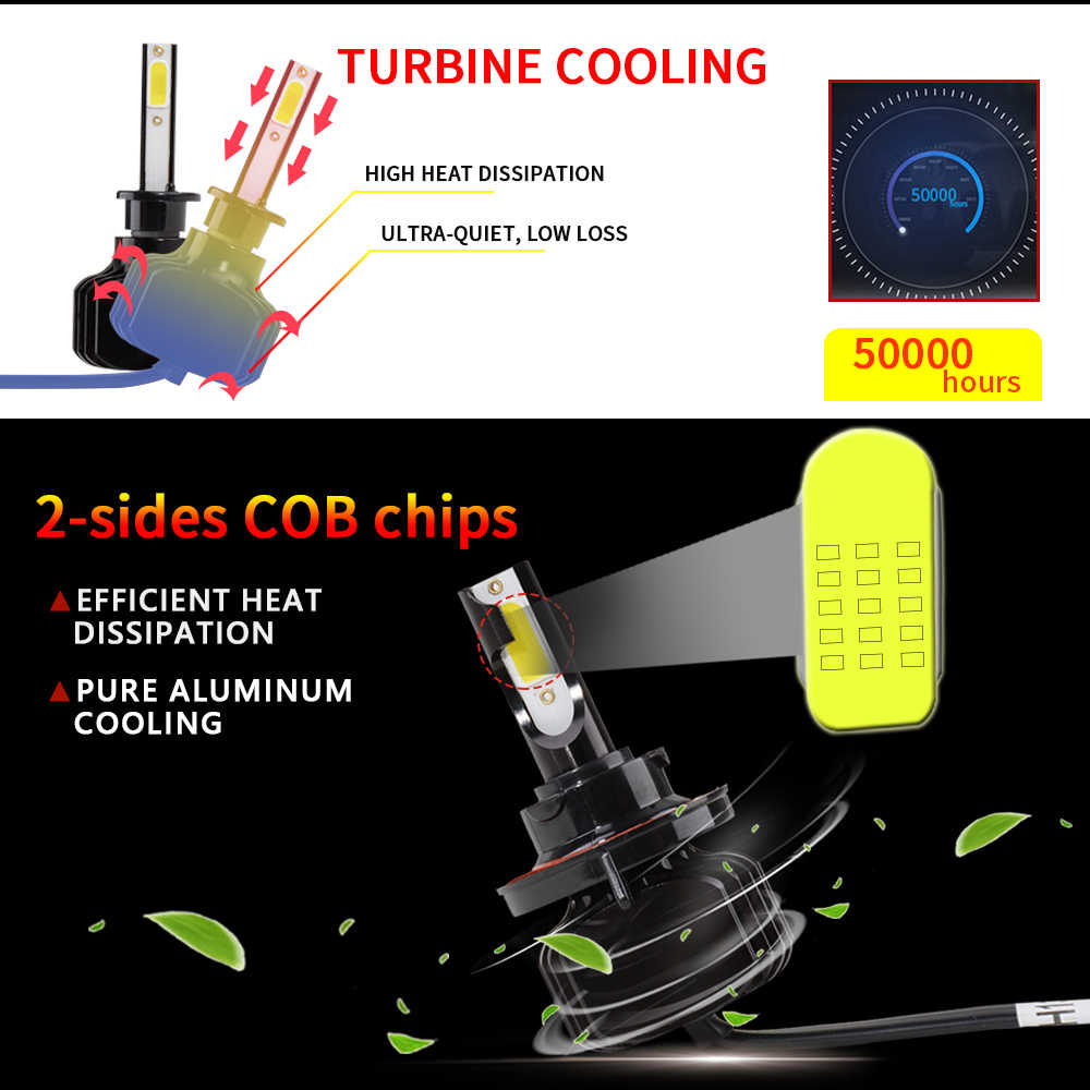 H7 H4 Led Car Headlight Bulbs H1 H11 H3 880 9005 9006 H16 5202 D2S 9012 H15 9004 9007 H13 Auto Lamp 6000LM 6000K 60W COB Chips