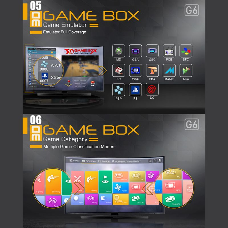 4K H DMI TV Gaming Edition Host 3DVideo Game Console Machine Build-In 2323 Free Game with WIFI Support All Game Emulator