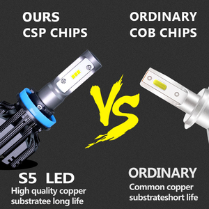 Image 3 - PANDUK LED פנס CSP 16000LM H4 H7 LED H1 H3 H8 H11 LED 3000K 4300K 6000K 8000K 9005 LED 9006 HB3 HB4 881 רכב אור 50W 12V