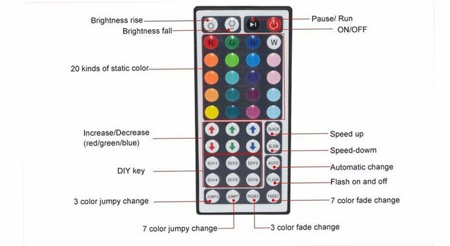 H0b1617baa5cf4085b17bc4e02af42531W 5m 10m Waterproof LED RGBW RGBWW RGB strip light SMD 5050 Light Remote control Power Adapter RGB Fita Ribbon Lamp led strip set