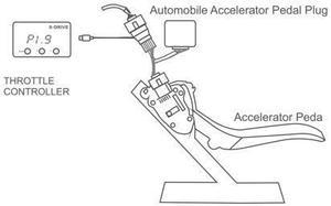 Image 2 - 9 tryb LED automatyczny regulator przepustnicy samochód sprint booster racingBooster dla BMW e39 e46 1/3/5/7 wszystkie serie X1/x3/x5/x7 dla mini