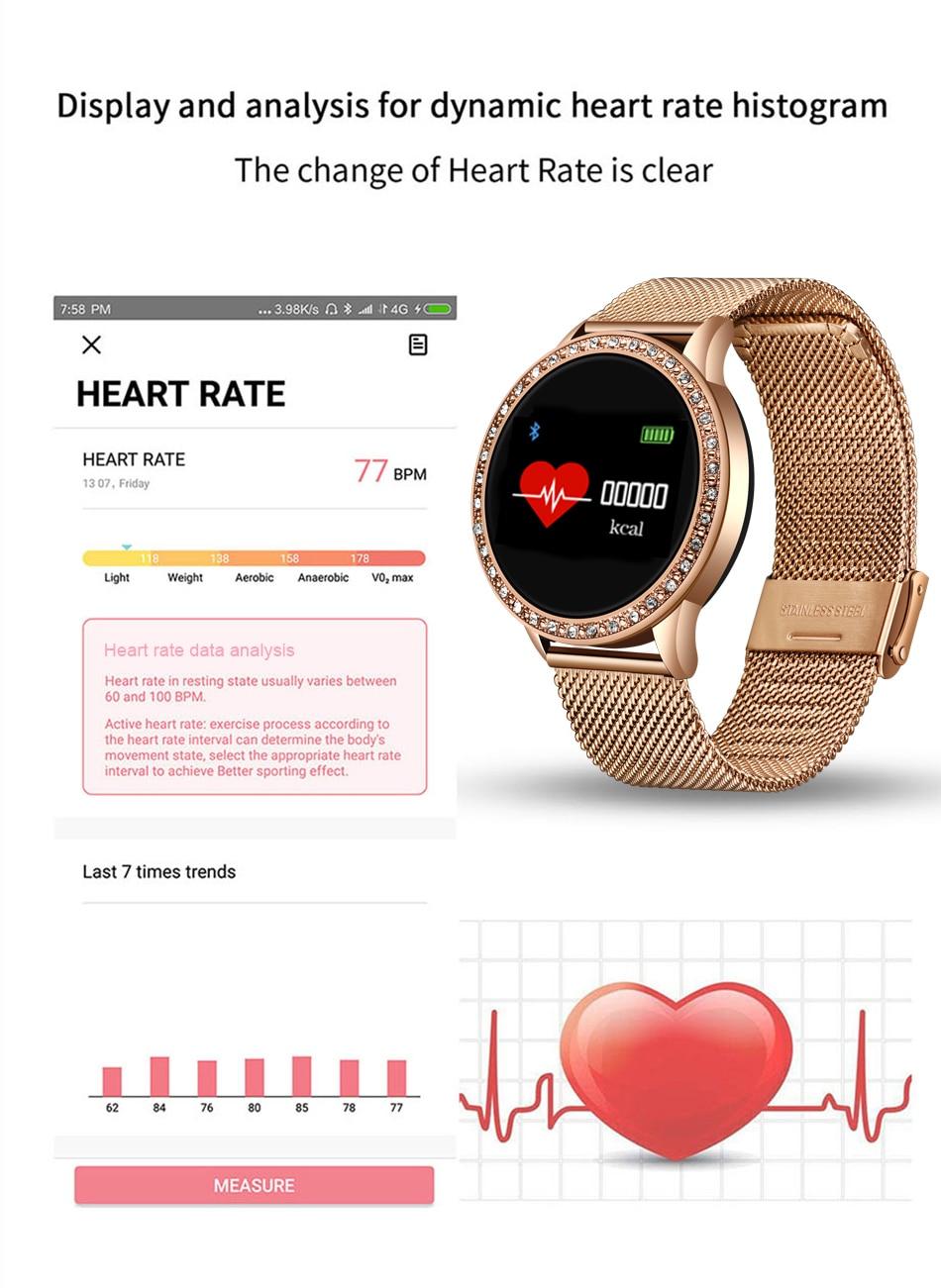 H0b1d20cd6bbf427fb4710b17626d4749i LIGE 2020 New Smart Watch Women Men Heart Rate Blood Pressure Sport Multi-function Watch fitness tracker Fashion smartwatch+Box
