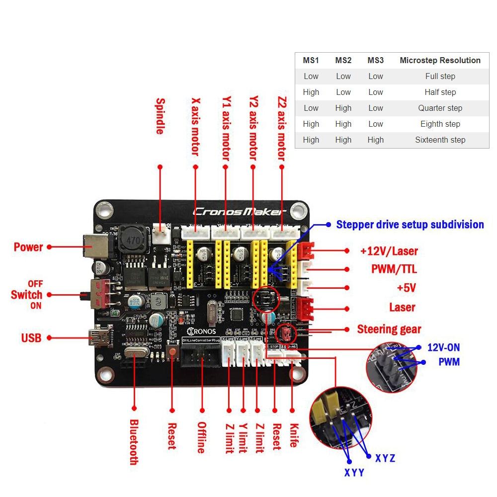 3018 Pro Max Laser Gravur Maschine Power 0,5 W-15W 3 achsen CNC Router DIY MINI Holzbearbeitung Laser Stecher Mit Offline controller