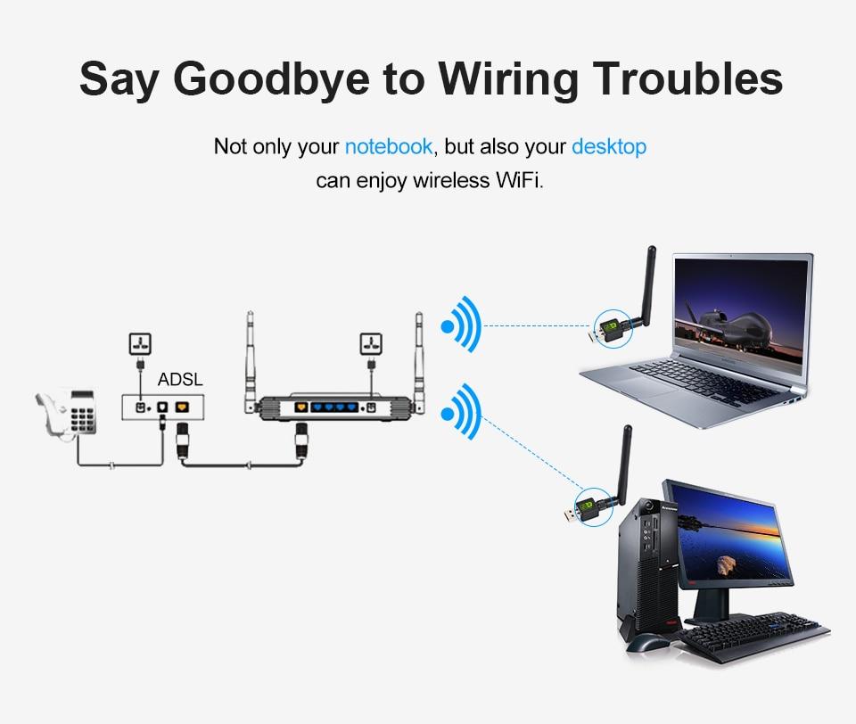 USB Wifi Adapter 150Mbps Antena Wi-Fi USB Adapter MT7601 Wi-fi Dongle Wireless Network Card Wai File Receiver Wi Fi Lan Ethernet 2