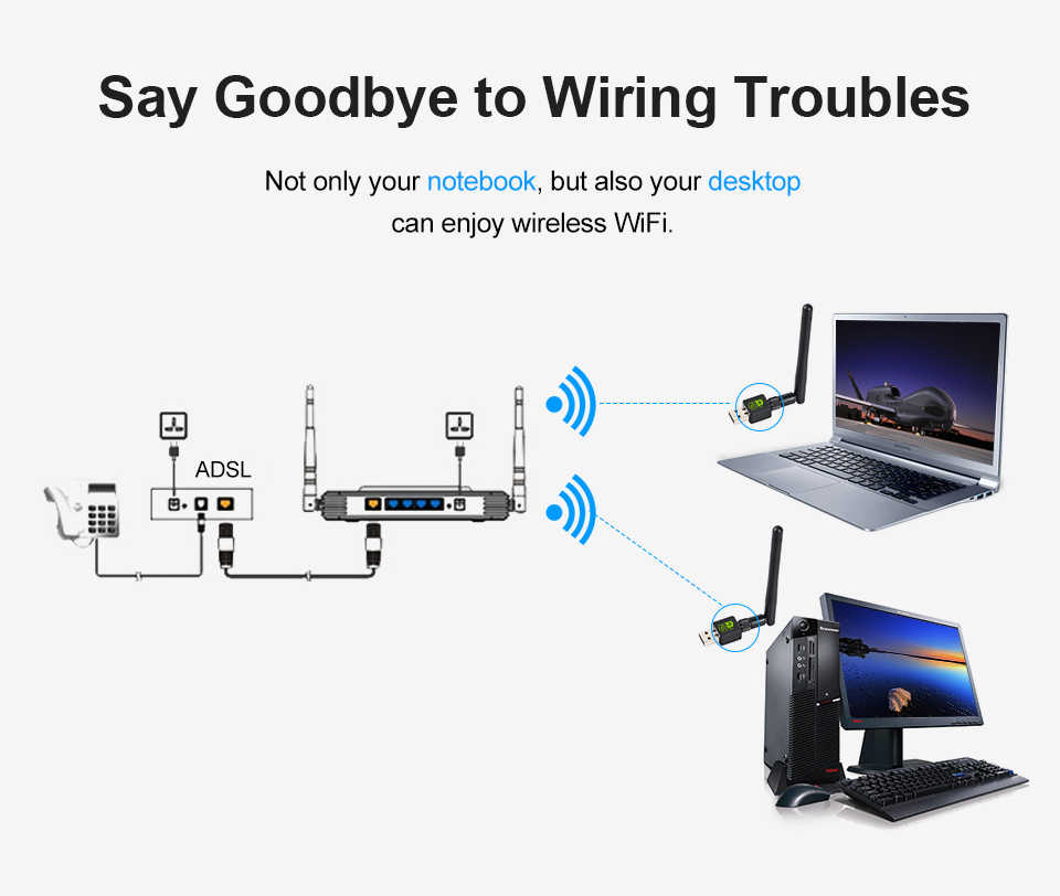 Adaptador USB Wifi 150Mbps Antena Wifi adaptador USB MT7601 Wifi Dongle tarjeta de red inalámbrica Wai archivo receptor Wifi LAN Ethernet