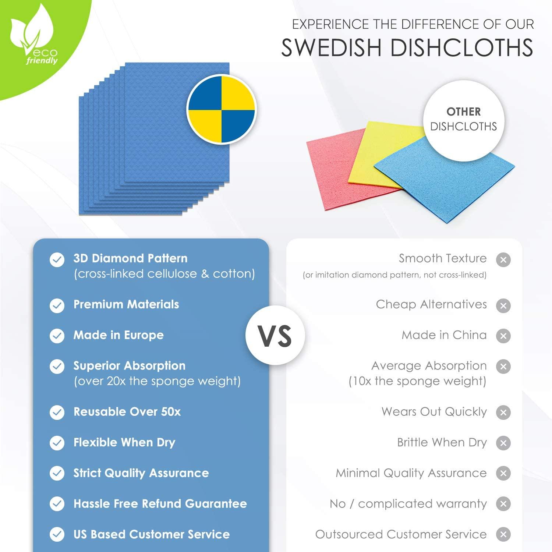 Купить шведская салфетка для мытья из целлюлозы оптовая продажа экологически