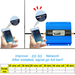 Image 3 - 2G Full Set GSM 900 mhz Mobile Signal Booster LCD Display GSM 900 better call Cell Phone Cellular Repeater Amplifier+ Antenna
