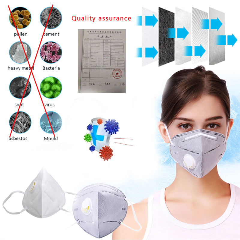 Reusable Mask FFP3 KN95 Face Mask Protect Anti Dust PM2.5 Filter Protective  Respirator Pollution Filter Masks Maseczka Ochronna