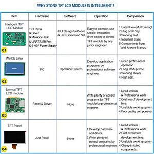 Image 4 - 10.1 Cal HMI moduł wyświetlacza LCD z ekranem dotykowym i RS232 RS485 TTL UART Port STVI101WT 01