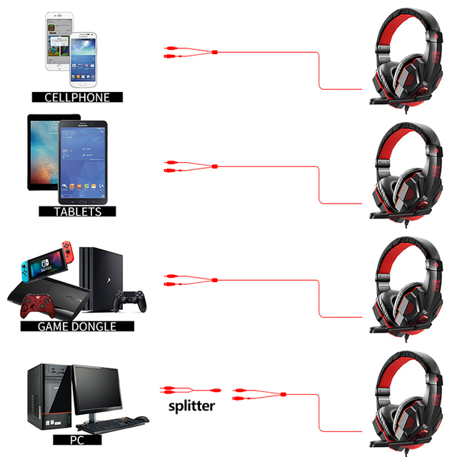 DATA FROG Wired Gaming Earphones for Mobile phone Headphones Mic Stereo Supper Bass for Sony PlayStation 4 PS4 Earphone 6
