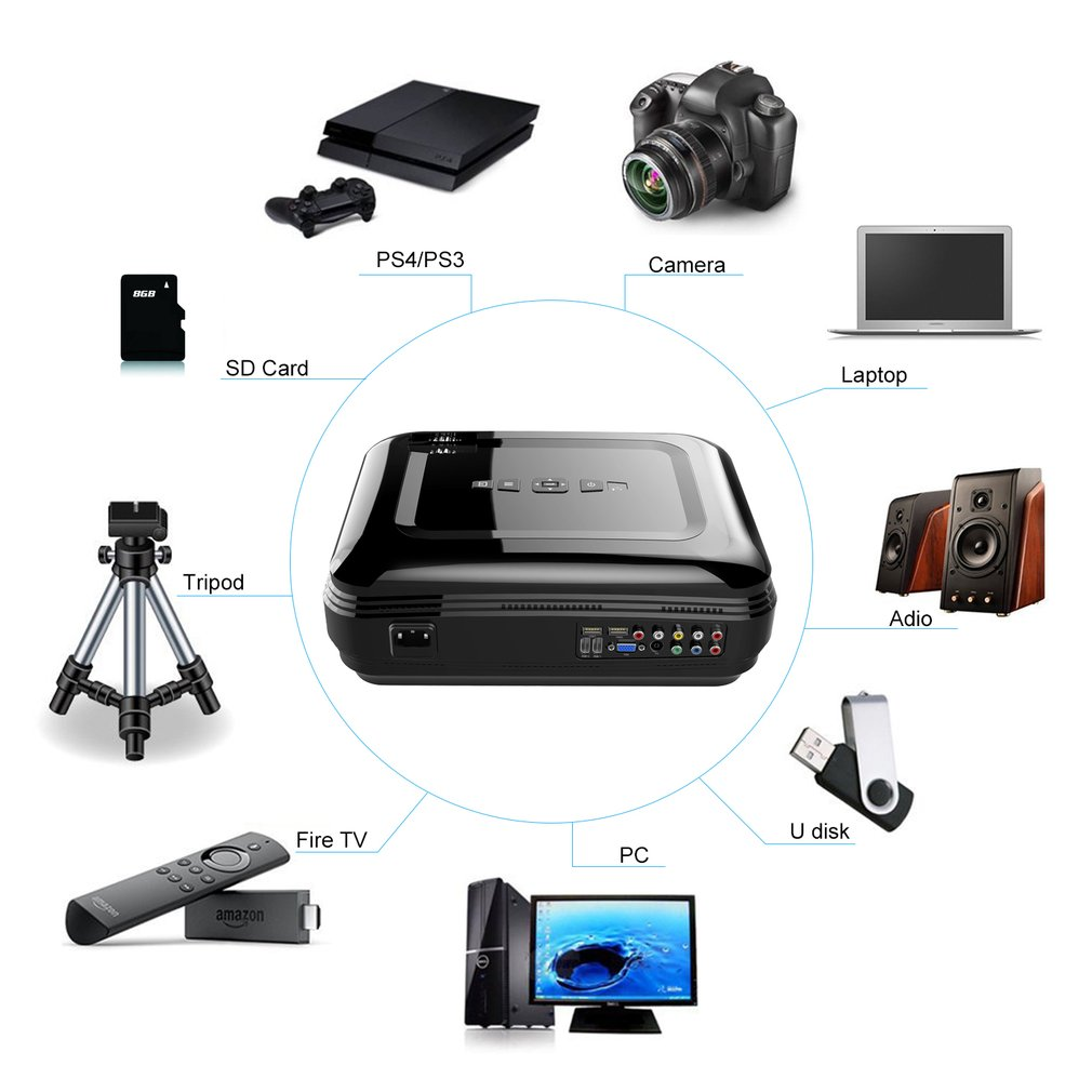 720P LCD projecteur haute résolution haute luminosité 16.7K 3200 LM multimédia Home Cinema HDMI VGA USB pour ordinateur Portable TV Portable