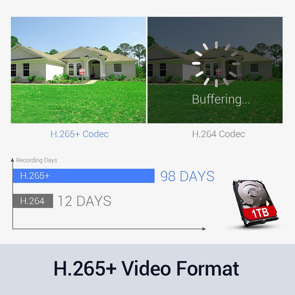 ANNKE 5MP Lite 8CH HD Video Surveillance DVR 5IN1 H.265+ Digital Recorder PIR Motion Detection For 2MP 3MP 5MP IP CCTV Cameras