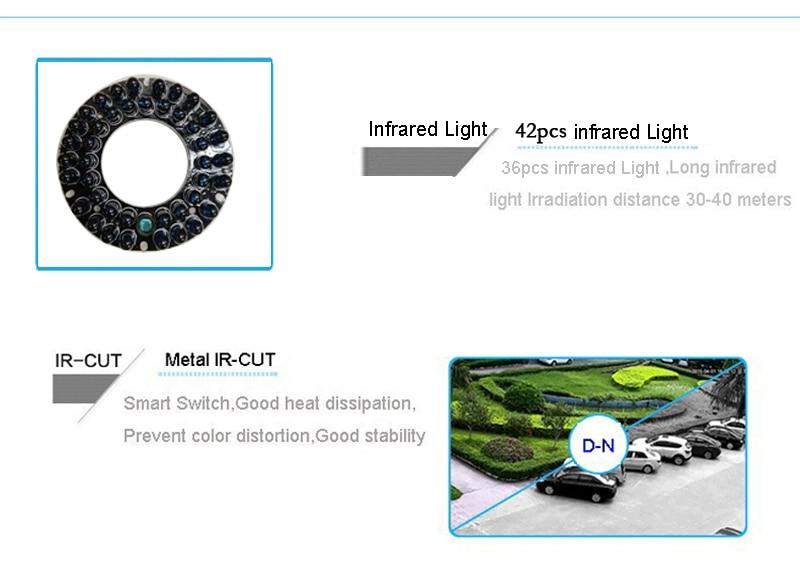 infravermelho led 2.8mm-12mm lente 4x arifocal ao