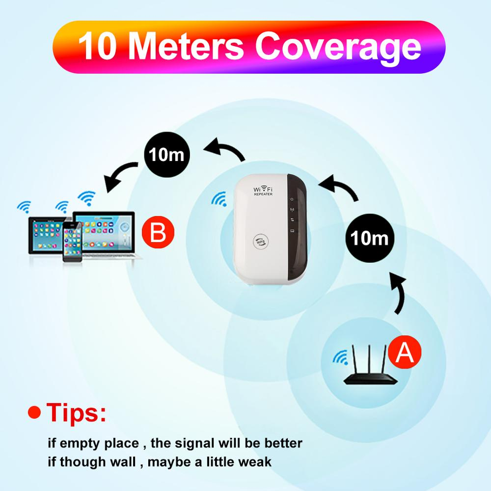 kebidu Wps Router 300Mbps Wireless WiFi Repeater WiFi Router WIFI Signal Boosters Network Amplifier Repeater Extender WIFI Ap 2