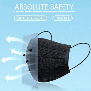 Image 4 - Disposable Black Face Mask Protective Masks Anti Dust Particles for Work Outdoor Non woven Fabric Earloop Mouth Masks Reusable