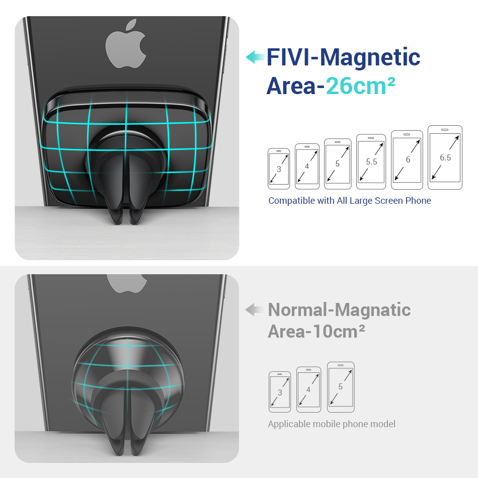 Image 3 - FIVI car phone holder magnetic for mobile phone Air Vent Magnet phone stand for  Iphone 11 11 Pro Max Xr  car mount holder-in Phone Holders & Stands from Cellphones & Telecommunications