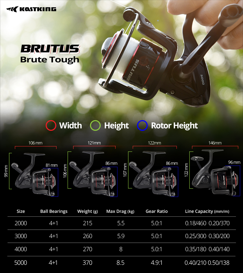 0 Brutus SP Banner-02 1000x1125