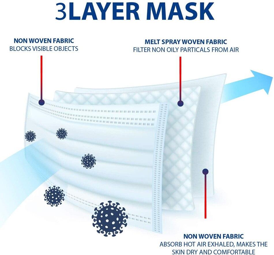 Máscara descartável da boca dos pces 100 com máscara protetora azul respirável de tapabocas mascaras mascherine mascarillas máscara protetora 2