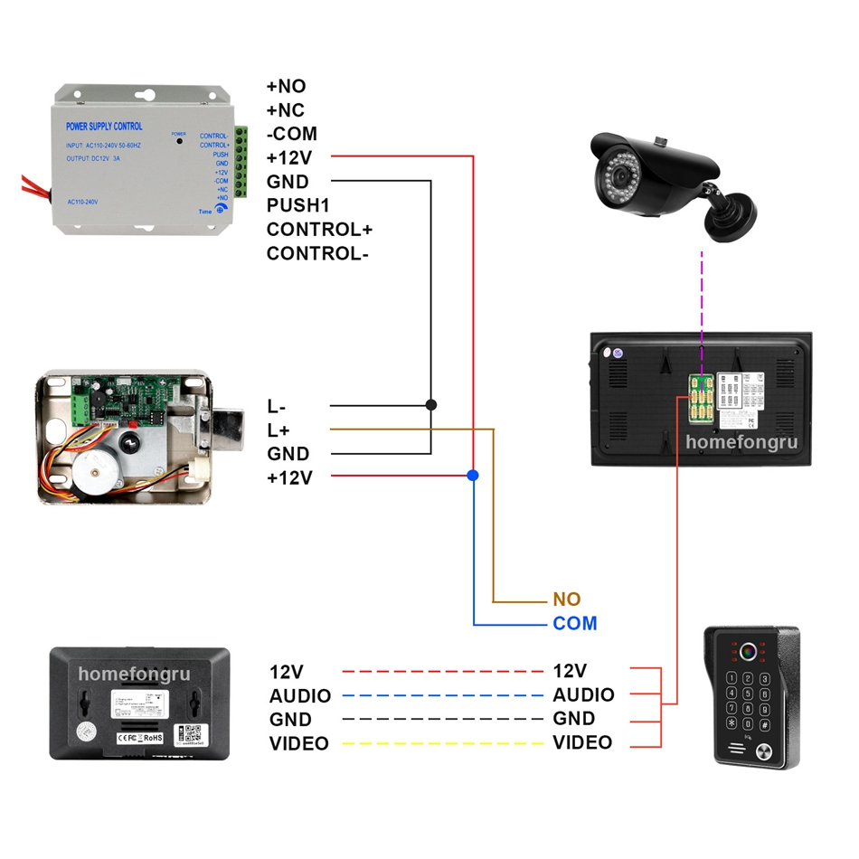 Image 5 - HomeFong Wifi Door Intercom Wireless Video Intercom with Electronic Lock CCTV Camera Home Access Control System Control by Phone-in Video Intercom from Security & Protection