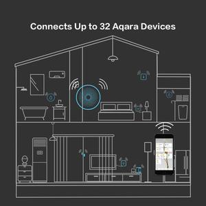 Image 5 - Xiaomi 게이트웨이 3 Aqara 허브 M1S 도어 모션 습도 센서 벽 무선 스위치 스마트 G2H 카메라 릴레이 모듈 커튼 모터 램프