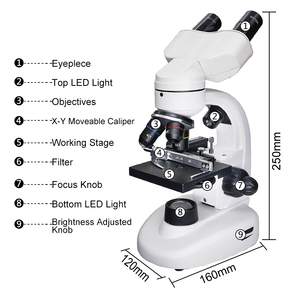 Image 4 - 40X 1600X Binocular Biological Microscope with 360 degree Rotatable Head Optical Illuminated Microscope for Student Experiment