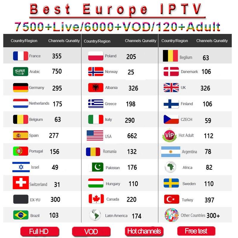 IPTV Xxx Channels TV Box Europe Sweden Arabic Spain French Italy Swisss Iptv Subscription UK Adult Iptv M3u Ssmart TV Ma9 Tv Box