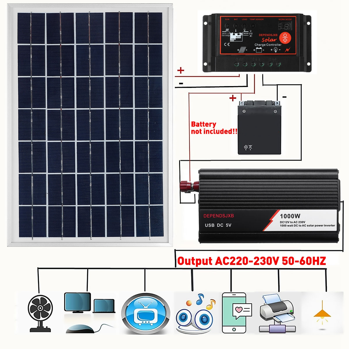 DOKIO 10A 12V//24V Solar Charge Controller Intelligent Charge Regulator with Dual USB 5V Output for Solar Panel Battery