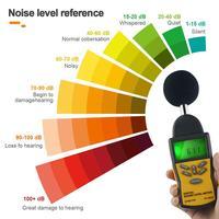 디지털 사운드 레벨 미터  데시벨 미터 압력 레벨 리더 (SPL) 30-130dB 잡음 오디오 볼륨 모니터링 테스트 dB 데시벨