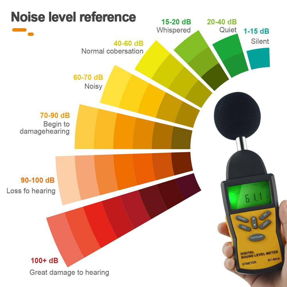 Digital Sound Level Meter,Decibel meter Pressure Level Reader(SPL) with 30-130dB Noise Audio Volume Monitoring Test dB Decibels
