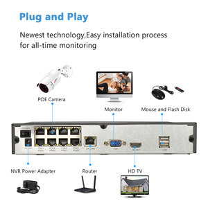 Image 5 - ANRAN 8CH 3MP POE Security Camera System Outdoor IR CUT CCTV Video Surveillance Video Recorder Kit Record Waterproof Remote