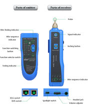 LAN Network Cable Tester Cat5 Cat6 RJ45 UTP STP Detector Line Finder Telephone Wire Tracker Tracer Diagnose Tone Tool Kit