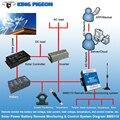 Система дистанционного мониторинга и управления на солнечной батарее
