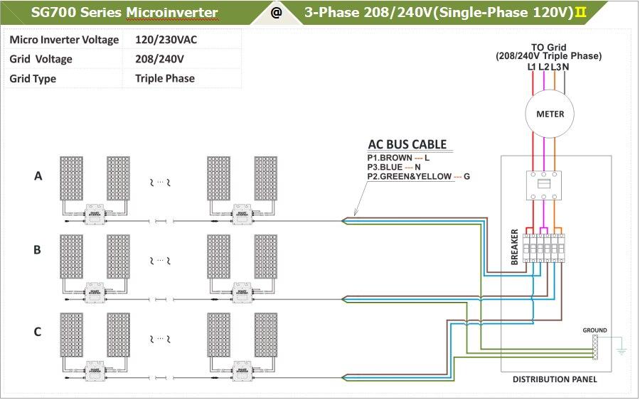 do laço da grade 350w painel solar para 110v 220v ac