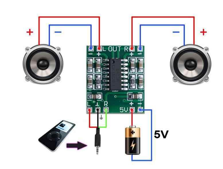 PAM8403 وحدة السوبر ميني مضخم رقمي مجلس 2*3 W الدرجة مضخم رقمي مجلس كفاءة 2.5 إلى 5V